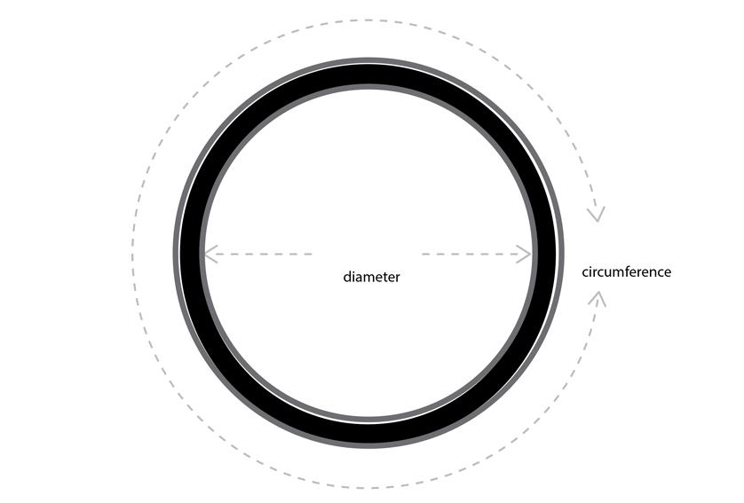 pmanoukian ring size